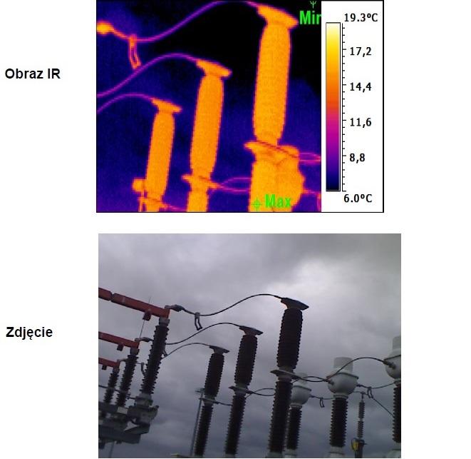 Inspekcja kamerą termowizyjną pozwala na szybkie, bezinwazyjne badanie stanu połączeń na mostach szynowych, rozdzielniach oraz urządzeniach energetycznych bez konieczności wyłączania ich spod napięcia.